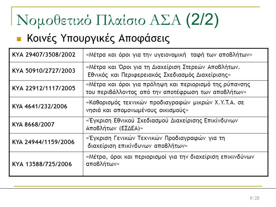 Νομοθετικό Πλαίσιο ΑΣΑ (2/2) Κοινές Υπουργικές Αποφάσεις ΚΥΑ 29407/3508/2002«Μέτρα και όροι για την υγειονομική ταφή των αποβλήτων» ΚΥΑ 50910/2727/200