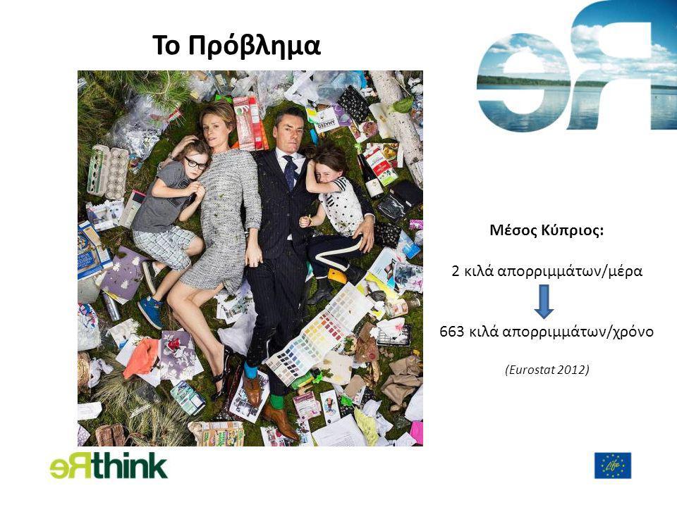 To Πρόβλημα Μέσος Κύπριος: 2 κιλά απορριμμάτων/μέρα 663 κιλά απορριμμάτων/χρόνο (Eurostat 2012)