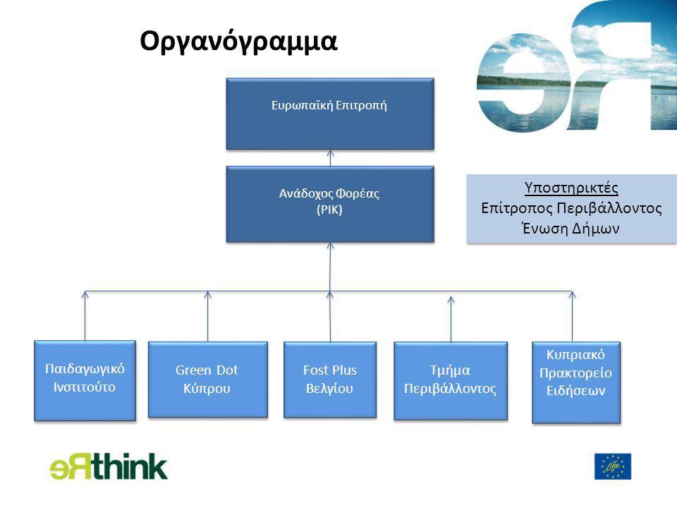 2,181,960 € Ευρωπαϊκή Επιτροπή Ανάδοχος Φορέας (ΡΙΚ) Ανάδοχος Φορέας (ΡΙΚ) Παιδαγωγικό Ινστιτούτο Fost Plus Βελγίου Τμήμα Περιβάλλοντος Κυπριακό Πρακτορείο Ειδήσεων Green Dot Κύπρου Οργανόγραμμα Υποστηρικτές Επίτροπος Περιβάλλοντος Ένωση Δήμων Υποστηρικτές Επίτροπος Περιβάλλοντος Ένωση Δήμων