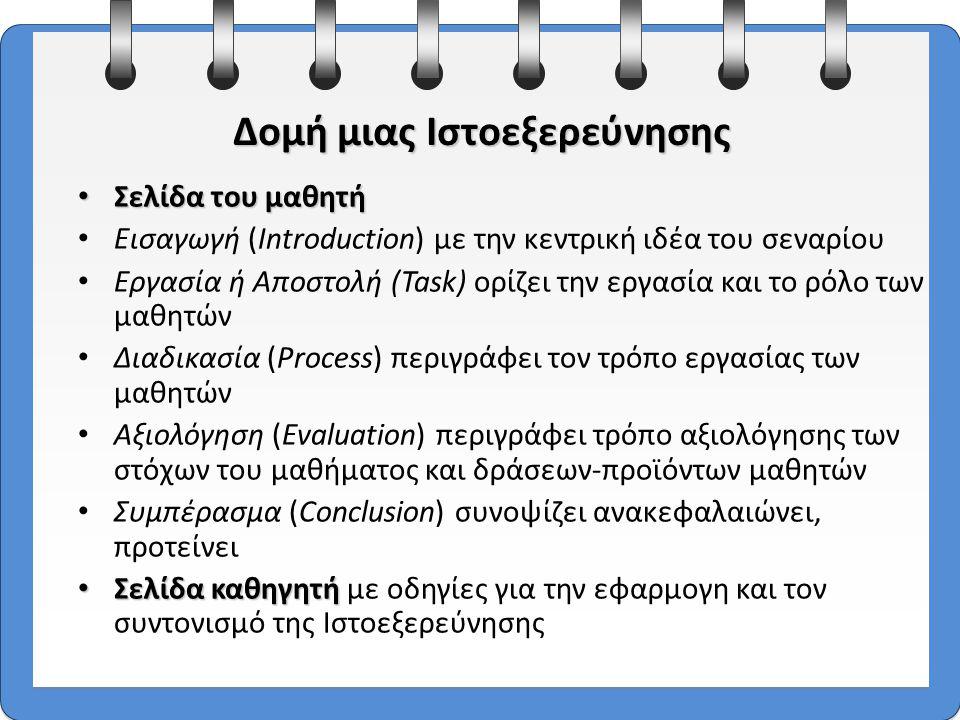 Σελίδα του μαθητή Σελίδα του μαθητή Εισαγωγή (Introduction) με την κεντρική ιδέα του σεναρίου Εργασία ή Αποστολή (Task) ορίζει την εργασία και το ρόλο των μαθητών Διαδικασία (Process) περιγράφει τον τρόπο εργασίας των μαθητών Αξιολόγηση (Evaluation) περιγράφει τρόπο αξιολόγησης των στόχων του μαθήματος και δράσεων-προϊόντων μαθητών Συμπέρασμα (Conclusion) συνοψίζει ανακεφαλαιώνει, προτείνει Σελίδα καθηγητή Σελίδα καθηγητή με οδηγίες για την εφαρμογη και τον συντονισμό της Ιστοεξερεύνησης Δομή μιας Ιστοεξερεύνησης