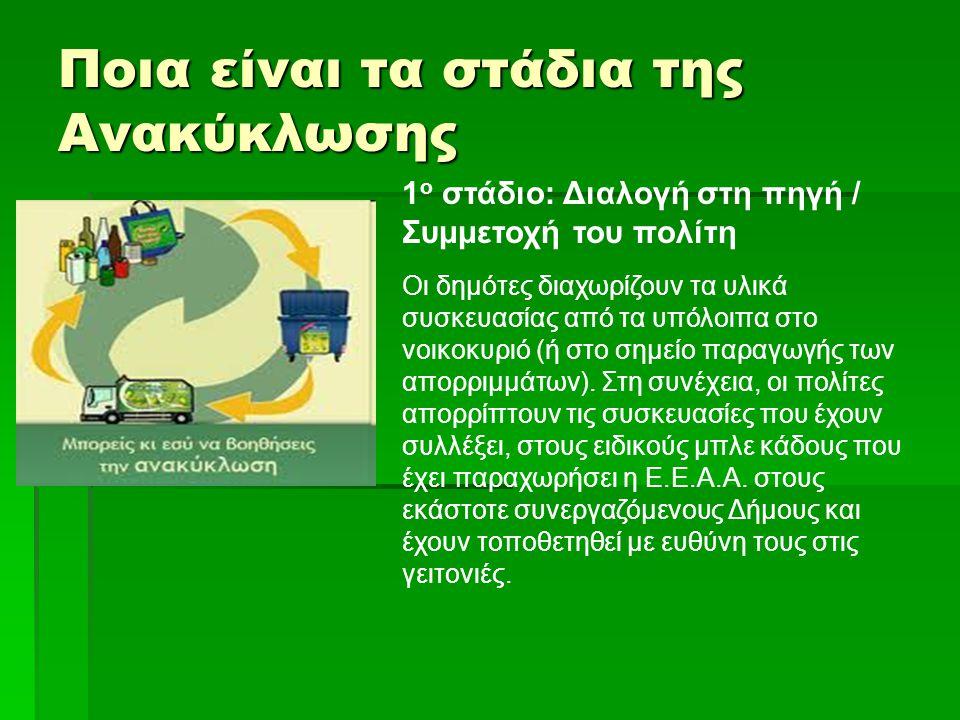 Ποια είναι τα στάδια της Ανακύκλωσης 1 ο στάδιο: Διαλογή στη πηγή / Συμμετοχή του πολίτη Οι δημότες διαχωρίζουν τα υλικά συσκευασίας από τα υπόλοιπα σ