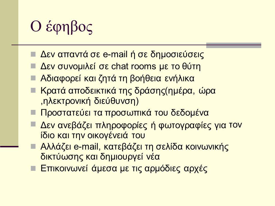 Ο έφηβος Δεν απαντά σε e-mail ή σε δημοσιεύσεις Δεν συνομιλεί σε chat rooms με το θύτη Αδιαφορεί και ζητά τη βοήθεια ενήλικα Κρατά αποδεικτικά της δρά