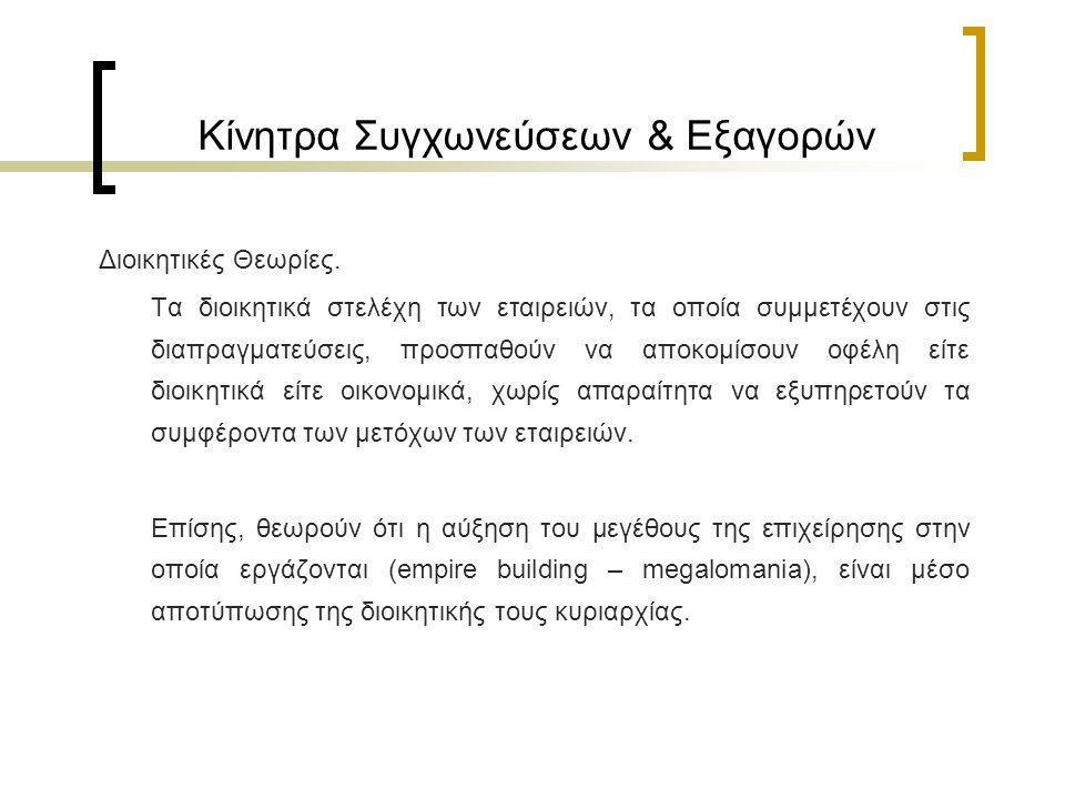 Κίνητρα Συγχωνεύσεων & Εξαγορών Διοικητικές Θεωρίες.