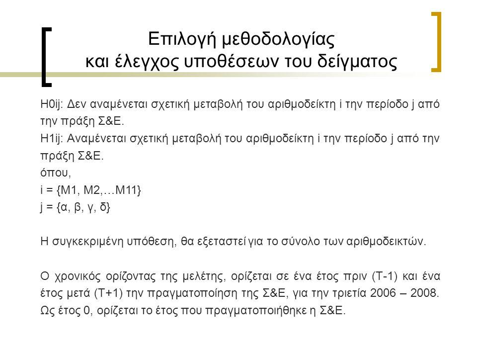 Επιλογή μεθοδολογίας και έλεγχος υποθέσεων του δείγματος H0ij: Δεν αναμένεται σχετική μεταβολή του αριθμοδείκτη i την περίοδο j από την πράξη Σ&Ε.