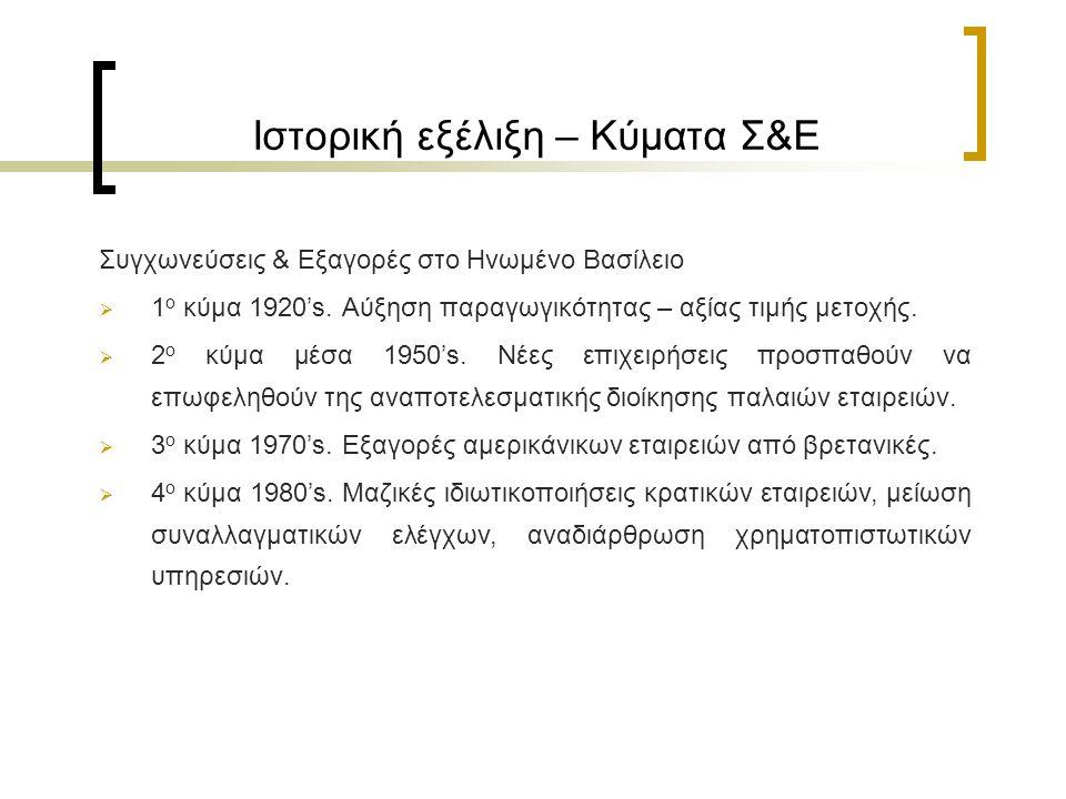 Ιστορική εξέλιξη – Κύματα Σ&Ε Συγχωνεύσεις & Εξαγορές στην Ελλάδα  1 ο κύμα 1998 – αρχές 2000's.