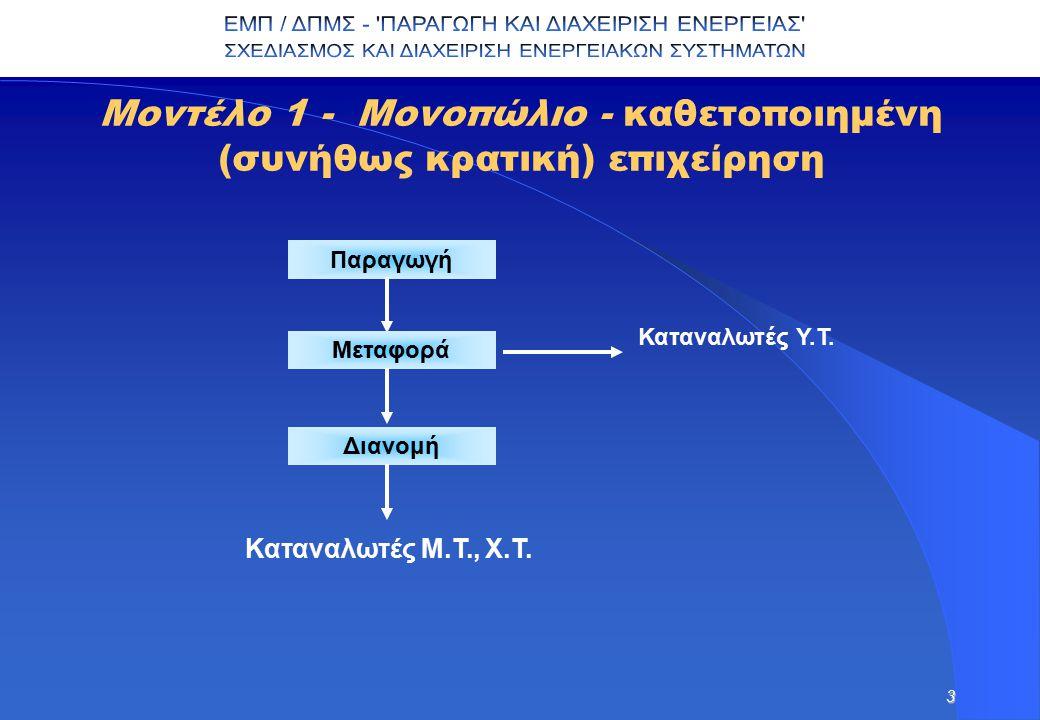4 Μοντέλο 1 - Μονοπώλιο - καθετοποιημένη (συνήθως κρατική) επιχείρηση Βασικά χαρακτηριστικά 1.Συγκεντρωμένες όλες οι λειτουργίες σε μία επιχείρηση 2.Αποκλειστική ευθύνη παροχής ενέργειας 3.Σαν 'αντάλλαγμα' για την αποκλειστικότητα αυτή: ελεγχόμενο τιμολόγιο, βασισμένο στο κόστος 4.Συνήθως: 'διασταυρούμενες επιδοτήσεις' (cross- subsidies) 5.Οι 'κίνδυνοι' περνάνε απ' ευθείας στους καταναλωτές, μέσω των τιμολογίων