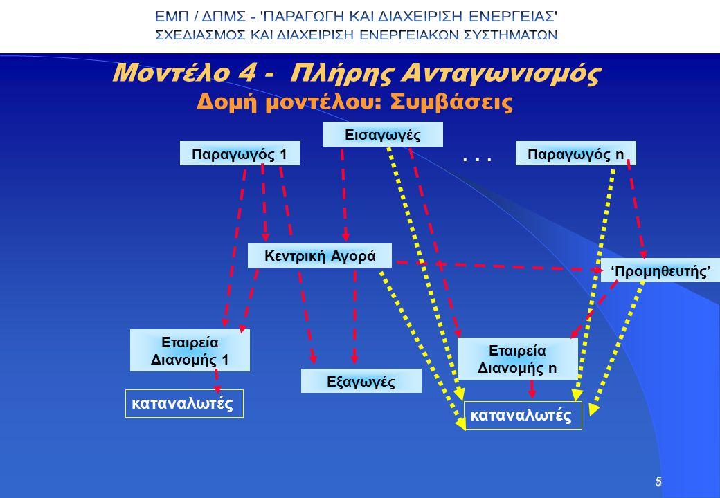 5 Παραγωγός 1 Εισαγωγές Παραγωγός n... Κεντρική Αγορά Εταιρεία Διανομής 1 Εταιρεία Διανομής n Μοντέλο 4 - Πλήρης Ανταγωνισμός Δομή μοντέλου: Συμβάσεις