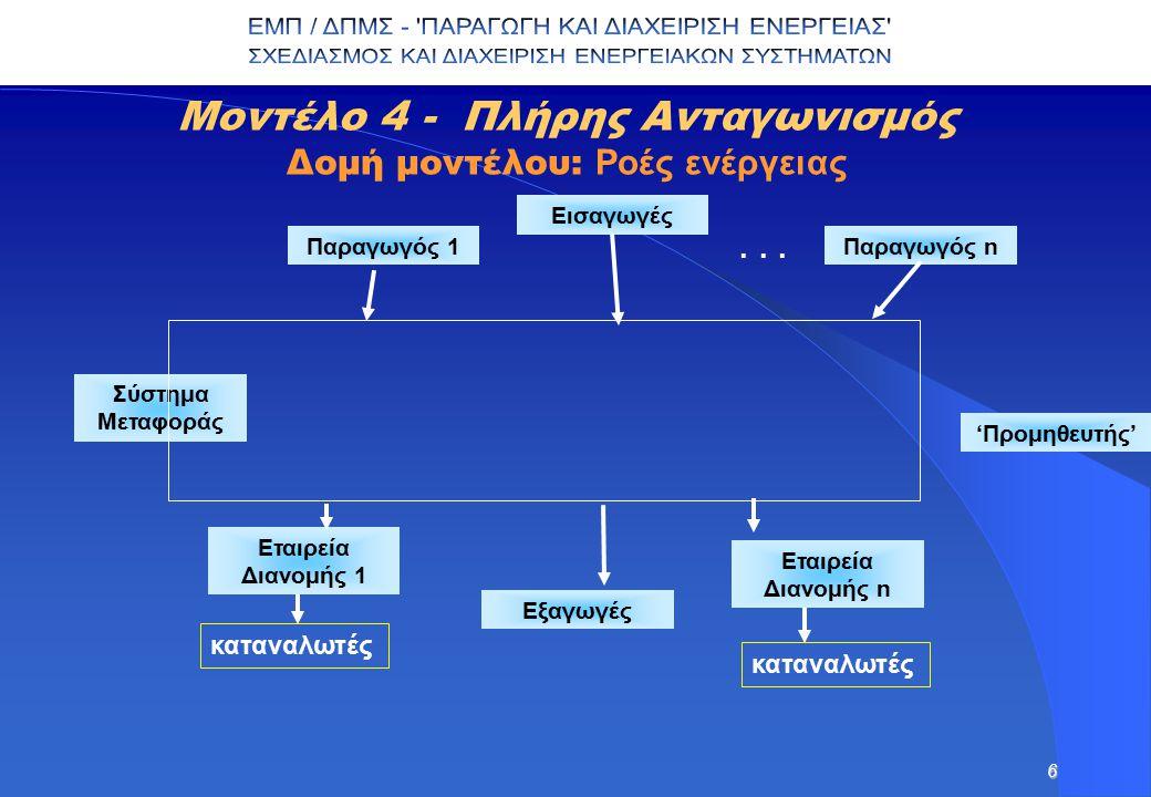 6 Παραγωγός 1 Εισαγωγές Παραγωγός n... Εταιρεία Διανομής 1 Εταιρεία Διανομής n Μοντέλο 4 - Πλήρης Ανταγωνισμός Δομή μοντέλου: Ροές ενέργειας καταναλωτ