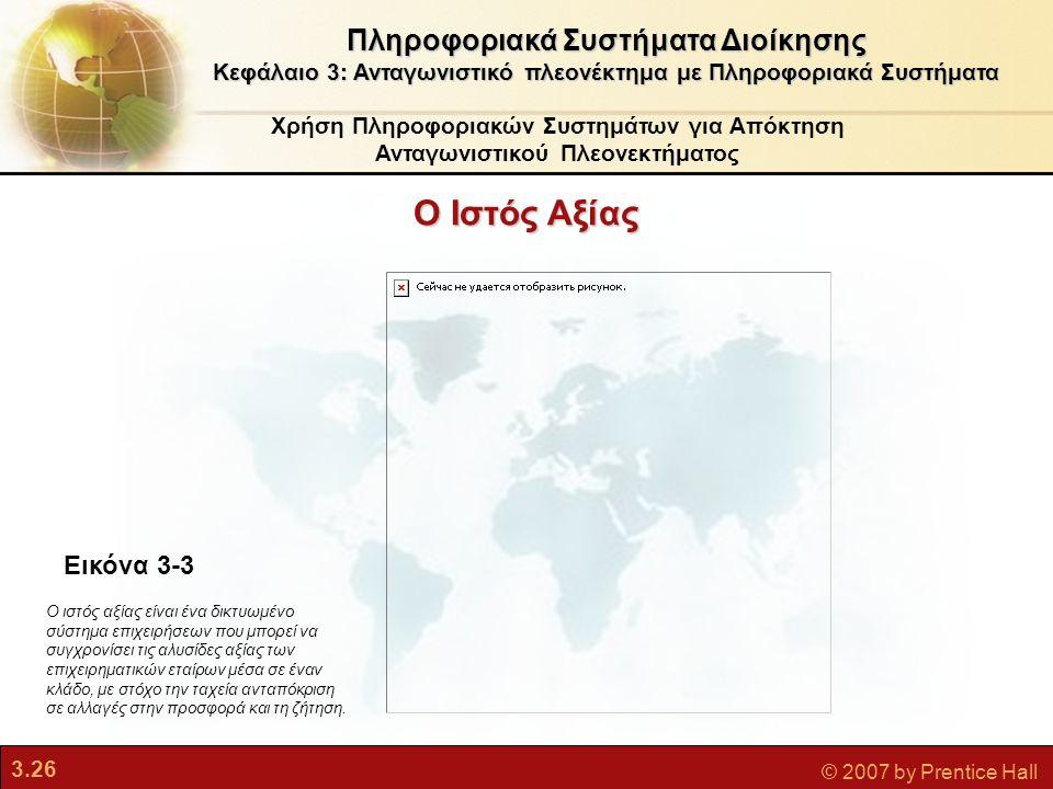 3.26 © 2007 by Prentice Hall Χρήση Πληροφοριακών Συστημάτων για Απόκτηση Ανταγωνιστικού Πλεονεκτήματος Εικόνα 3-3 Ο ιστός αξίας είναι ένα δικτυωμένο σ