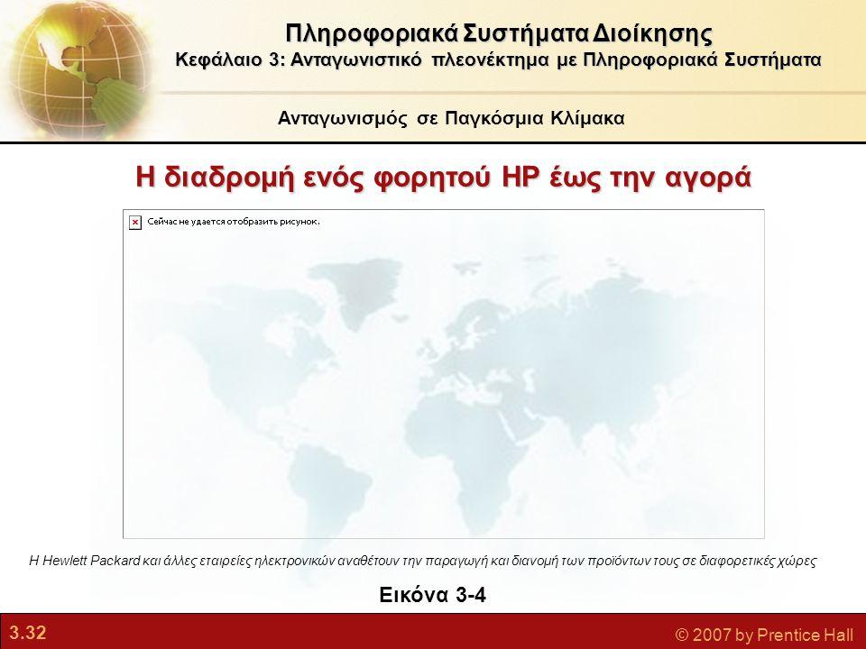3.32 © 2007 by Prentice Hall Η διαδρομή ενός φορητού HP έως την αγορά Ανταγωνισμός σε Παγκόσμια Κλίμακα Πληροφοριακά Συστήματα Διοίκησης Κεφάλαιο 3: Α