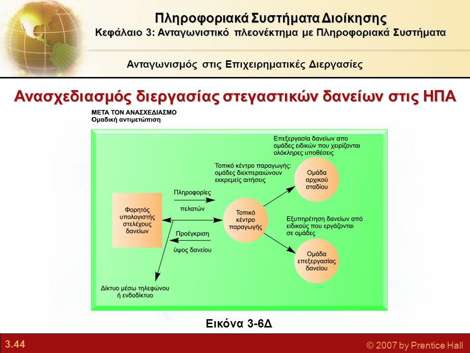 3.44 © 2007 by Prentice Hall Ανασχεδιασμός διεργασίας στεγαστικών δανείων στις ΗΠΑ Πληροφοριακά Συστήματα Διοίκησης Κεφάλαιο 3: Ανταγωνιστικό πλεονέκτ