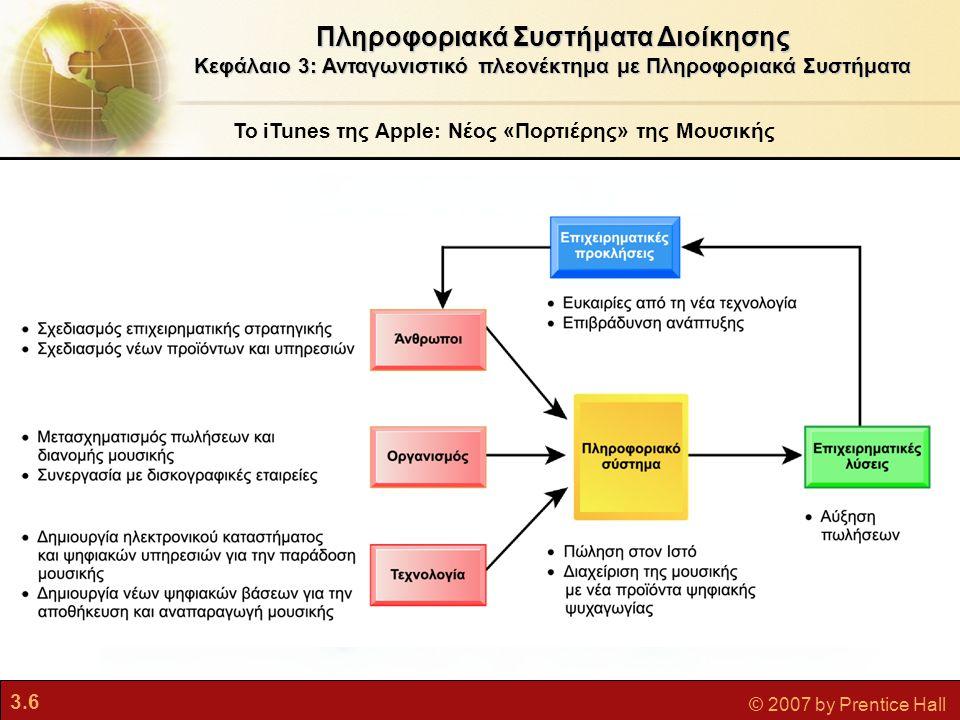 3.6 © 2007 by Prentice Hall Το iTunes της Apple: Νέος «Πορτιέρης» της Μουσικής Πληροφοριακά Συστήματα Διοίκησης Κεφάλαιο 3: Ανταγωνιστικό πλεονέκτημα