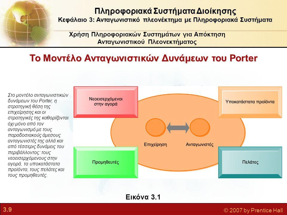 3.20 © 2007 by Prentice Hall Μελέτη Περίπτωσης: Άνθρωποι Η Parker Hannifin βρίσκει τη σωστή τιμή Χρήση Πληροφοριακών Συστημάτων για Απόκτηση Ανταγωνιστικού Πλεονεκτήματος  Διαβάστε τη Μελέτη Περίπτωσης και συζητήστε τα ακόλουθα ερωτήματα: Τι είναι στρατηγική τιμολόγηση; Πώς λειτουργεί; Ποια δεδομένα απαιτούνται; Ποιο ρόλο παίζουν τα πληροφοριακά συστήματα στη στρατηγική τιμολόγηση; Ποιο ρόλο παίζουν οι άνθρωποι προκειμένου να λειτουργήσει ένα σύστημα στρατηγικής τιμολόγησης; Τι αντίκτυπο έχει η στρατηγική τιμολόγηση σε μια επιχείρηση όπως η Parker Hannifin; Ποια άλλα είδη επιχειρήσεων θα μπορούσαν να επωφεληθούν από τη στρατηγική τιμολόγηση; Τι σχέση έχουν η αλυσίδα αξίας και η ανάλυση ανταγωνιστικών δυνάμεων με τη στρατηγική τιμολόγηση της Parker Hannifin; Πληροφοριακά Συστήματα Διοίκησης Κεφάλαιο 3: Ανταγωνιστικό πλεονέκτημα με Πληροφοριακά Συστήματα