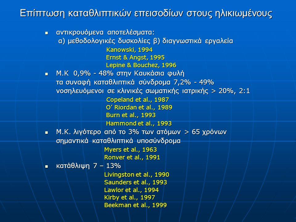 Επίπτωση καταθλιπτικών επεισοδίων στους ηλικιωμένους αντικρουόμενα αποτελέσματα: αντικρουόμενα αποτελέσματα: α) μεθοδολογικές δυσκολίες β) διαγνωστικά εργαλεία α) μεθοδολογικές δυσκολίες β) διαγνωστικά εργαλεία Kanowski, 1994 Kanowski, 1994 Ernst & Angst, 1995 Ernst & Angst, 1995 Lepine & Bouchez, 1996 Lepine & Bouchez, 1996 Μ.Κ 0,9% - 48% στην Καυκάσια φυλή Μ.Κ 0,9% - 48% στην Καυκάσια φυλή τα συναφή καταθλιπτικά σύνδρομα 7,2% - 49% νοσηλευόμενοι σε κλινικές σωματικής ιατρικής > 20%, 2:1 Copeland et al., 1987 Copeland et al., 1987 O' Riordan et al., 1989 O' Riordan et al., 1989 Burn et al., 1993 Burn et al., 1993 Hammond et al., 1993 Hammond et al., 1993 Μ.Κ.