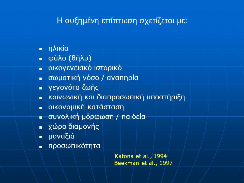 Η αυξημένη επίπτωση σχετίζεται με: ηλικία φύλο (θήλυ) οικογενειακό ιστορικό σωματική νόσο / αναπηρία γεγονότα ζωής κοινωνική και διαπροσωπική υποστήριξη οικονομική κατάσταση συνολική μόρφωση / παιδεία χώρο διαμονής μοναξιά προσωπικότητα Katona et al., 1994 Beekman et al., 1997