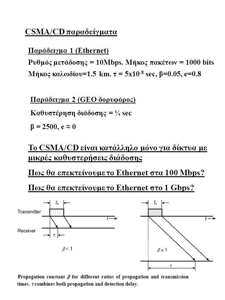 24 CSMA/CD παραδείγματα Παράδειγμα 1 (Ethernet) Ρυθμός μετάδοσης = 10Mbps. Μήκος πακέτων = 1000 bits Μήκος καλωδίου=1.5 km. τ = 5x10 -8 sec, β=0.05, e