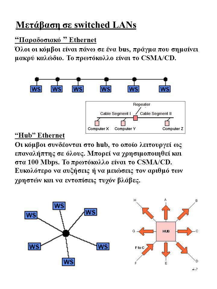 """25 Μετάβαση σε switched LANs """" Παραδοσιακό """" Ethernet Όλοι οι κόμβοι είναι πάνω σε ένα bus, πράγμα που σημαίνει μακρύ καλώδιο. Το πρωτόκολλο είναι το"""