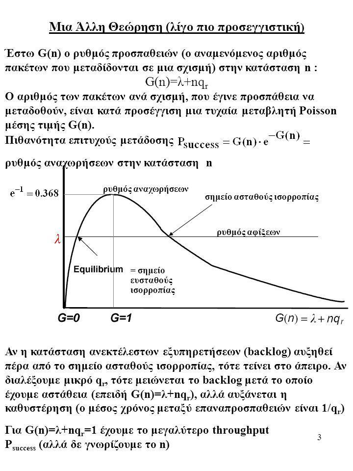 3 Μια Άλλη Θεώρηση (λίγο πιο προσεγγιστική ) Έστω G(n) ο ρυθμός προσπαθειών (ο αναμενόμενος αριθμός πακέτων που μεταδίδονται σε μια σχισμή) στην κατάσ