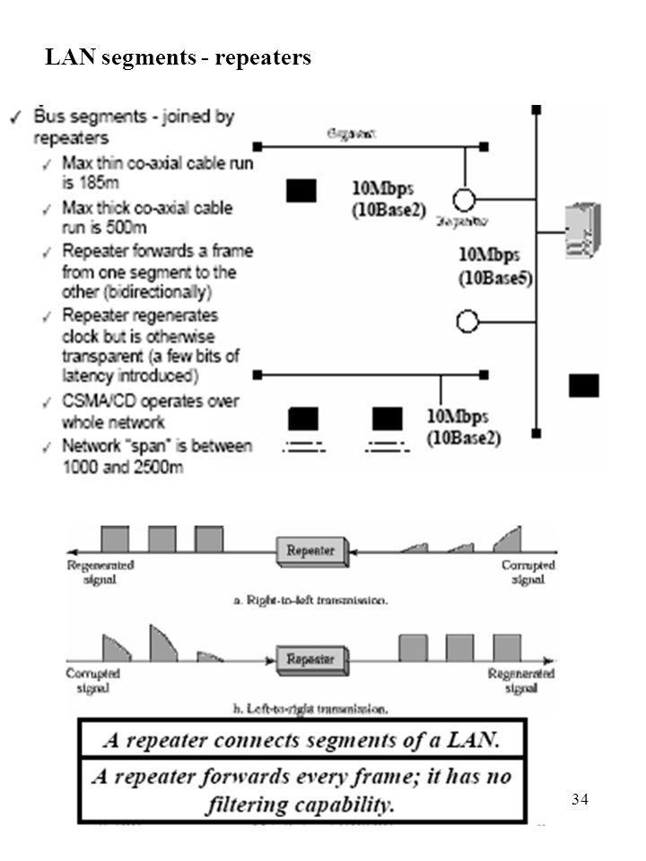 34 LAN segments - repeaters