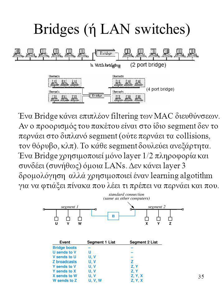 35 Bridges (ή LAN switches) Ένα Bridge κάνει επιπλέον filtering των MAC διευθύνσεων. Αν ο προορισμός του πακέτου είναι στο ίδιο segment δεν το περνάει