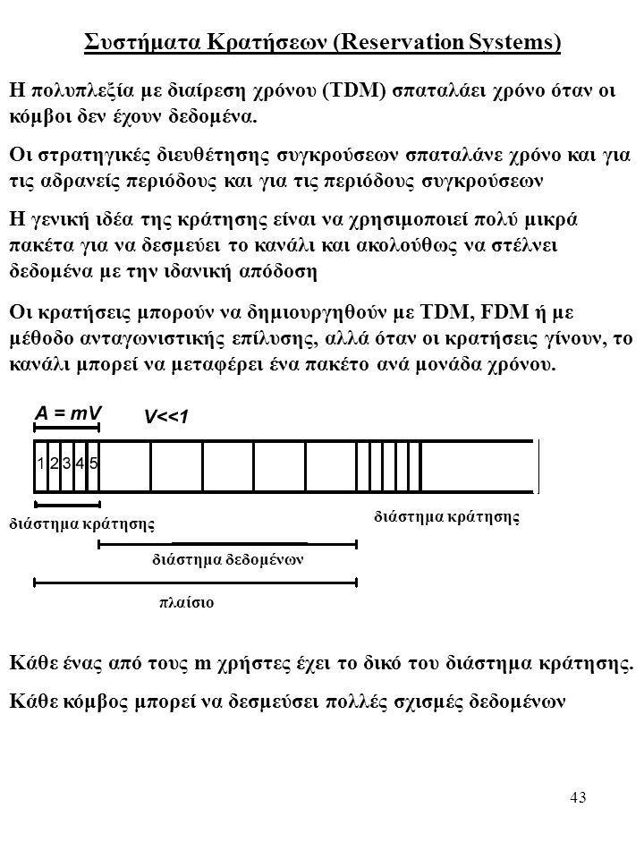 43 Συστήματα Κρατήσεων (Reservation Systems) Η πολυπλεξία με διαίρεση χρόνου (TDM) σπαταλάει χρόνο όταν οι κόμβοι δεν έχουν δεδομένα. Οι στρατηγικές δ