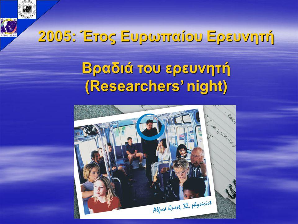 2005: Έτος Ευρωπαίου Ερευνητή Βραδιά του ερευνητή (Researchers' night)