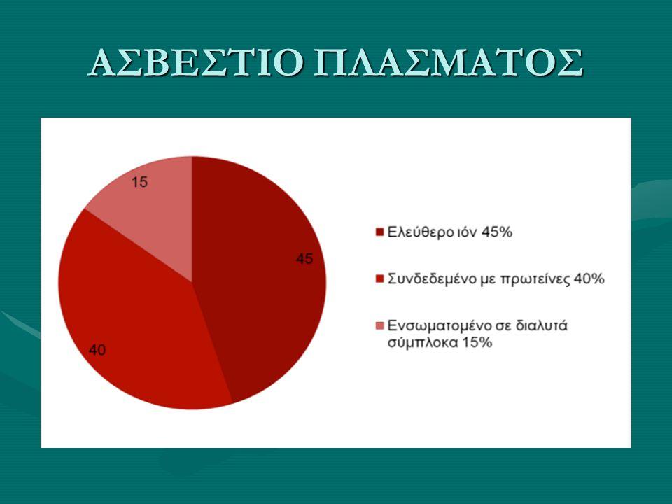Συχνότητα - Εκτίμηση Στο γενικό πληθυσμό η συχνότητα κυμαίνεται από 0,05-0,6 % και στους νοσοκομειακούς ασθενείς από 0,6-3,6%Στο γενικό πληθυσμό η συχνότητα κυμαίνεται από 0,05-0,6 % και στους νοσοκομειακούς ασθενείς από 0,6-3,6% Τρόπος αιμοληψίαςΤρόπος αιμοληψίας ΑιμοσυμπύκνωσηΑιμοσυμπύκνωση Πολλαπλούν μυέλωμαΠολλαπλούν μυέλωμα