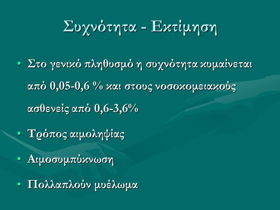 Συχνότητα - Εκτίμηση Στο γενικό πληθυσμό η συχνότητα κυμαίνεται από 0,05-0,6 % και στους νοσοκομειακούς ασθενείς από 0,6-3,6%Στο γενικό πληθυσμό η συχ
