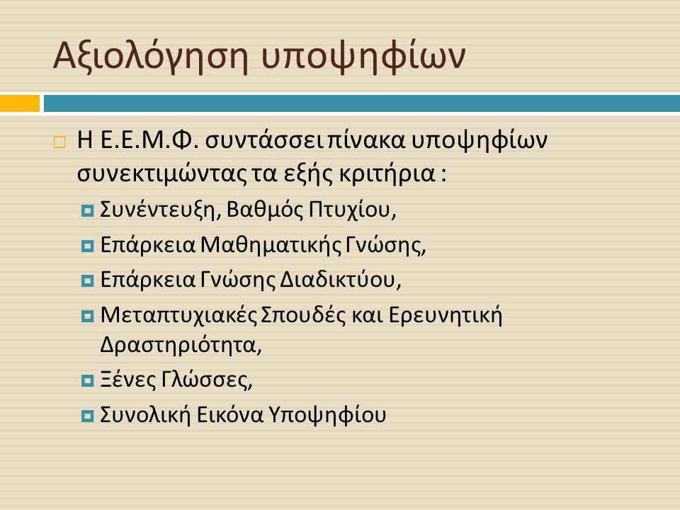 Αξιολόγηση υποψηφίων  Η Ε. Ε. Μ. Φ.
