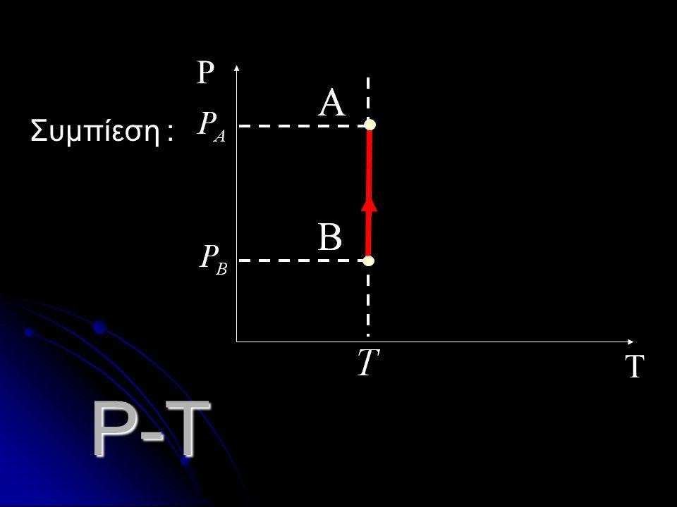 P-T T P Εκτόνωση :