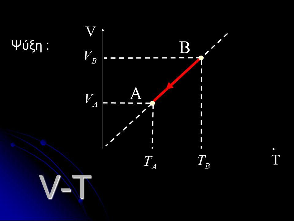 V-T T V Θέρμανση :