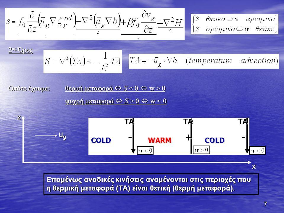 7 2 ος Όρος Οπότε έχουμε:θερμή μεταφορά  S 0 ψυχρή μεταφορά  S > 0  w 0  w < 0zx ugugugug Επομένως ανοδικές κινήσεις αναμένονται στις περιοχές που