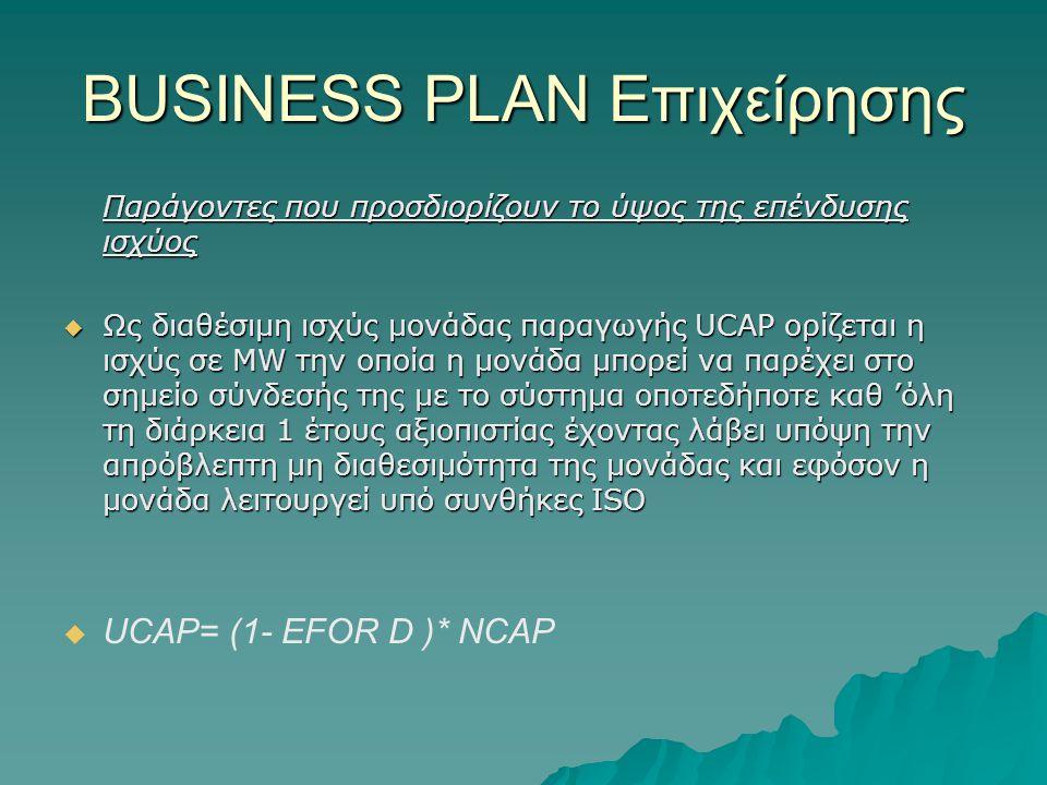 BUSINESS PLAN Επιχείρησης  Παράγοντες που προσδιορίζουν το ύψος της επένδυσης ισχύος  Ως διαθέσιμη ισχύς μονάδας παραγωγής UCAP ορίζεται η ισχύς σε