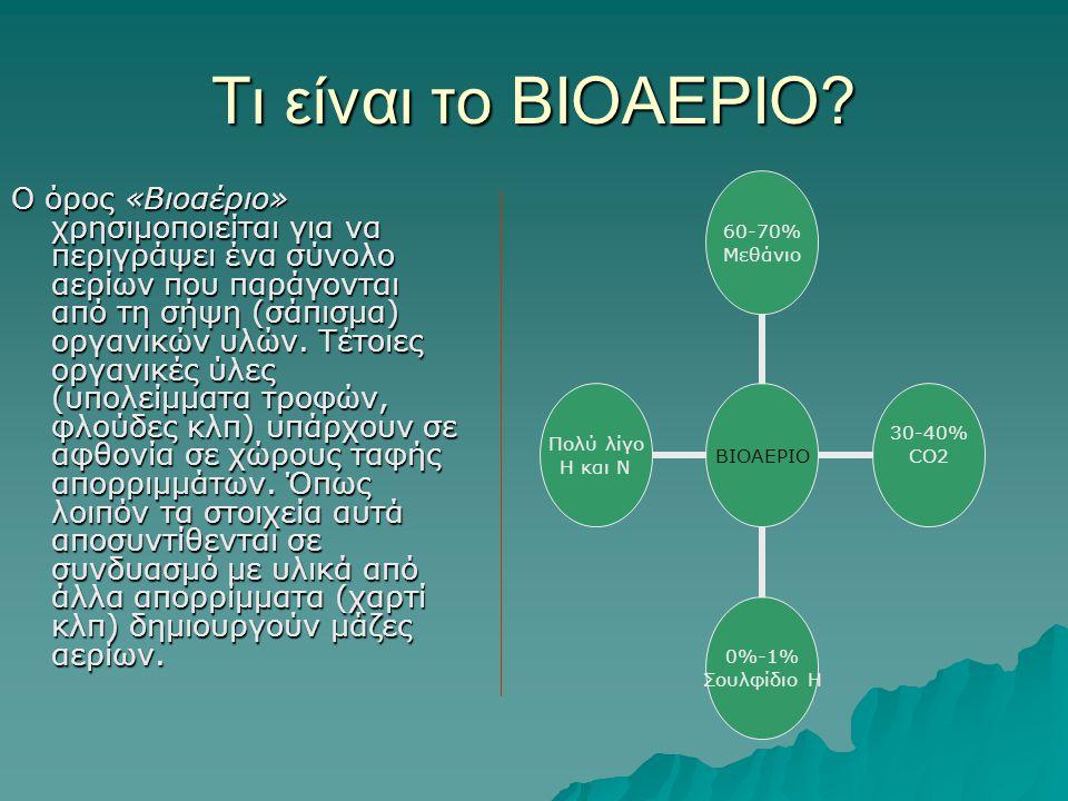 Τι είναι το ΒΙΟΑΕΡΙΟ? Ο όρος «Βιοαέριο» χρησιμοποιείται για να περιγράψει ένα σύνολο αερίων που παράγονται από τη σήψη (σάπισμα) οργανικών υλών. Τέτοι