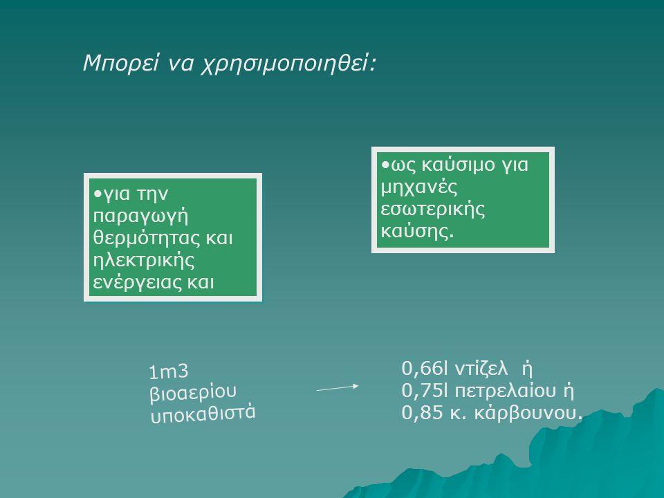 για την παραγωγή θερμότητας και ηλεκτρικής ενέργειας και Μπορεί να χρησιμοποιηθεί: 1m3 βιοαερίου υποκαθιστά ως καύσιμο για μηχανές εσωτερικής καύσης.