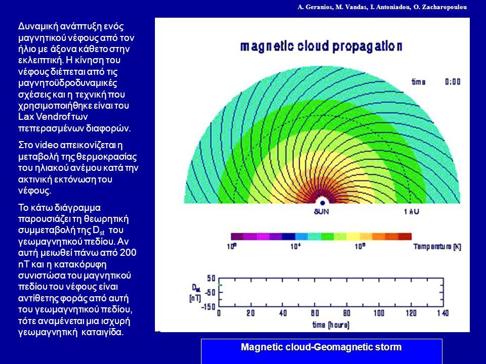 Magnetic cloud-Geomagnetic storm A. Geranios, M. Vandas, I.