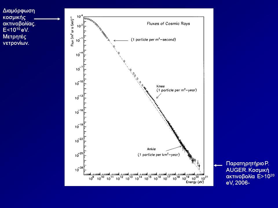 Διαμόρφωση κοσμικής ακτινοβολίας. E<10 10 eV. Μετρητές νετρονίων.