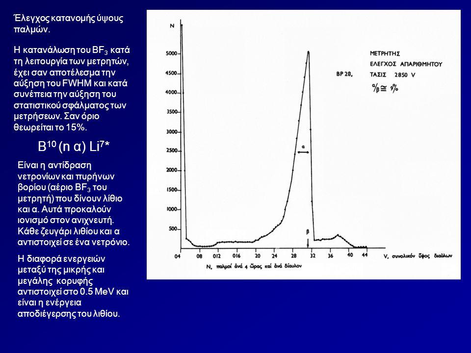Τί απαιτείται για την αναγωγή των μετρήσεων νετρονίων στο ενδοπλανητικό Διάστημα FWHM του μετρητή < 15% Διόρθωση ροής λόγω της ατμοσφαιρικής πίεσης.
