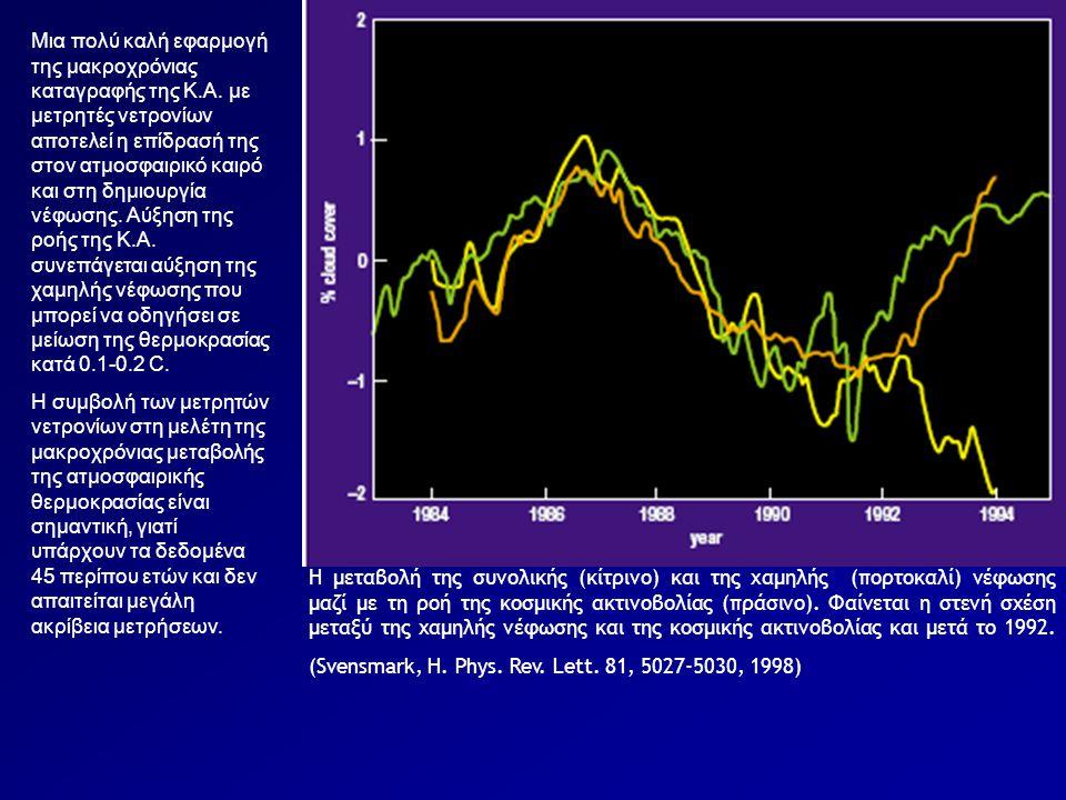 Η μεταβολή της συνολικής (κίτρινο) και της χαμηλής (πορτοκαλί) νέφωσης μαζί με τη ροή της κοσμικής ακτινοβολίας (πράσινο).