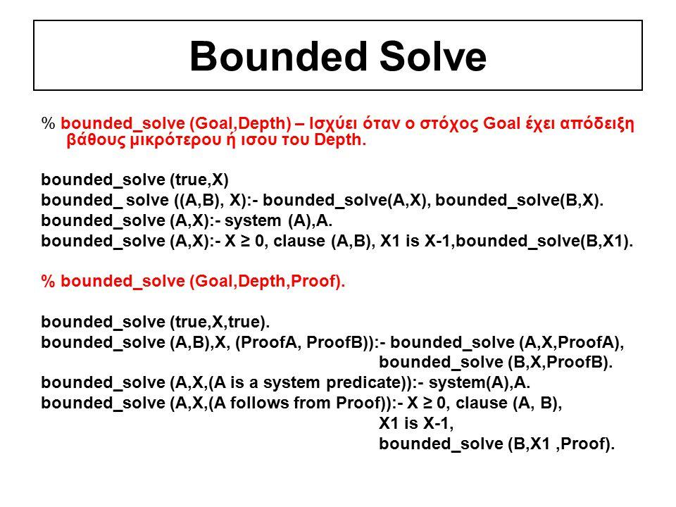 Bounded Solve % bounded_solve (Goal,Depth) – Ισχύει όταν ο στόχος Goal έχει απόδειξη βάθους μικρότερου ή ισου του Depth.