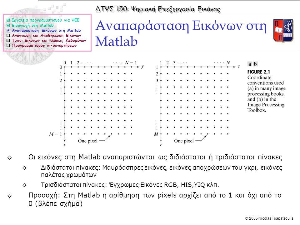 ΔΤΨΣ 150: Ψηφιακή Επεξεργασία Εικόνας © 2005 Nicolas Tsapatsoulis ◊Οι εικόνες στη Matlab αναπαριστώνται ως διδιάστατοι ή τριδιάστατοι πίνακες ◊Διδιάστ