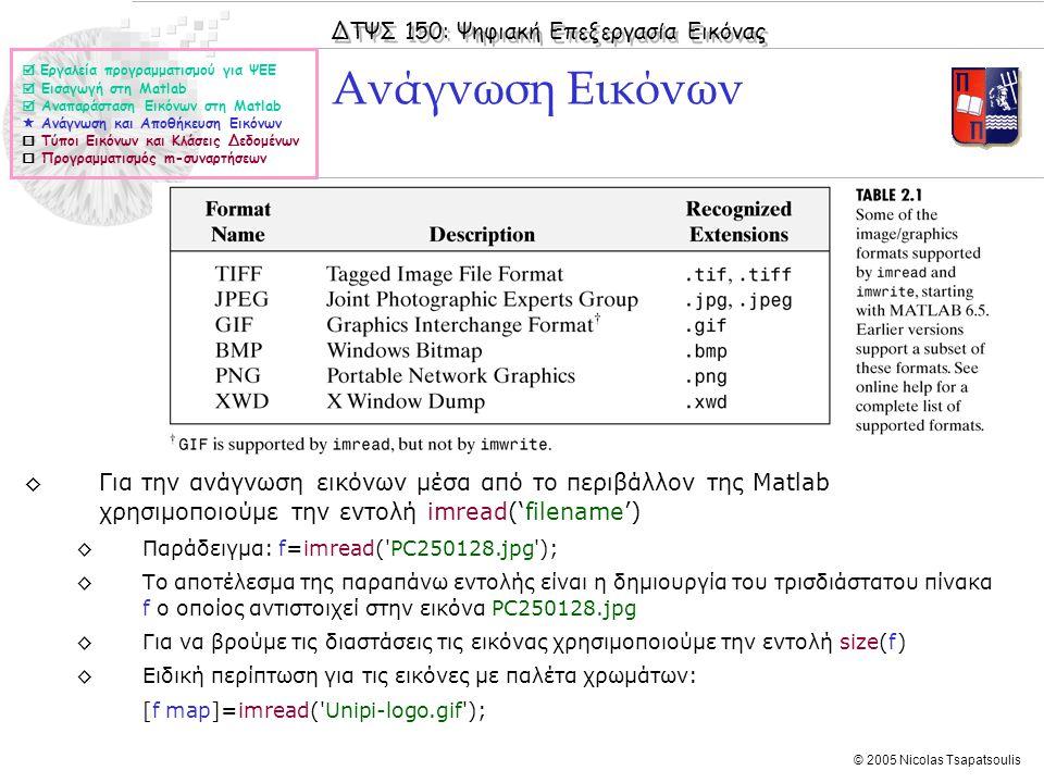 ΔΤΨΣ 150: Ψηφιακή Επεξεργασία Εικόνας © 2005 Nicolas Tsapatsoulis ◊Για την ανάγνωση εικόνων μέσα από το περιβάλλον της Matlab χρησιμοποιούμε την εντολ