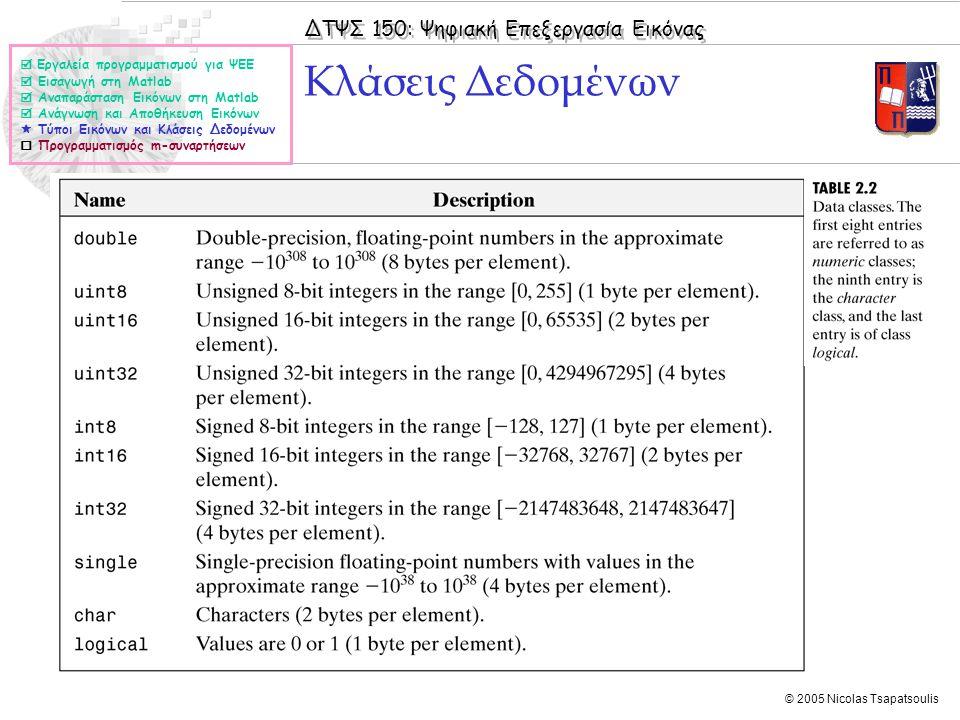 ΔΤΨΣ 150: Ψηφιακή Επεξεργασία Εικόνας © 2005 Nicolas Tsapatsoulis Κλάσεις Δεδομένων  Εργαλεία προγραμματισμού για ΨΕΕ  Εισαγωγή στη Matlab  Αναπαρά