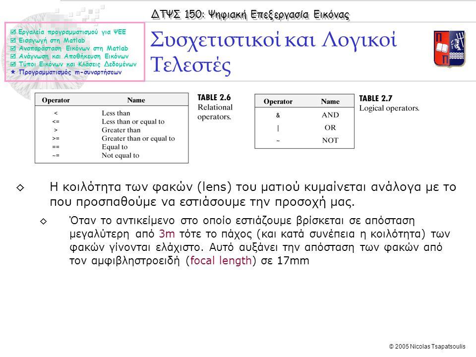 ΔΤΨΣ 150: Ψηφιακή Επεξεργασία Εικόνας © 2005 Nicolas Tsapatsoulis Συσχετιστικοί και Λογικοί Τελεστές  Εργαλεία προγραμματισμού για ΨΕΕ  Εισαγωγή στη