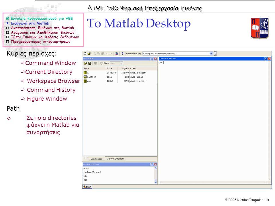 ΔΤΨΣ 150: Ψηφιακή Επεξεργασία Εικόνας © 2005 Nicolas Tsapatsoulis Κύριες περιοχές:  Command Window  Current Directory  Workspace Browser  Command