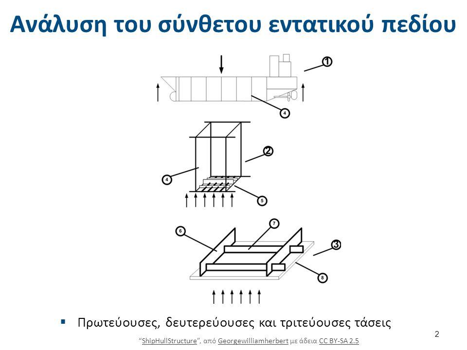 """Ανάλυση του σύνθετου εντατικού πεδίου  Πρωτεύουσες, δευτερεύουσες και τριτεύουσες τάσεις 2 """"ShipHullStructure"""", από Georgewilliamherbert με άδεια CC"""
