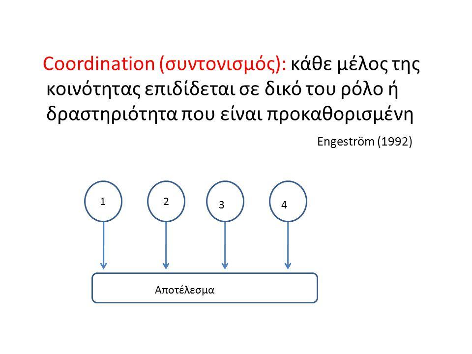 φόρμες συνεργασίας Cooperation: τα μέλη της κοινότητας εστιάζουν στο κοινό πρόβλημα αναζητώντας αμοιβαία αποδεκτούς τρόπους για την εννοιολογικοποίησή του reflective communication: τα μέλη εστιάζουν στην εννοιολογικοποίηση του συστήματος αλληλεπίδρασης τους αναφορικά με τους κοινούς στόχους της δραστηριότητας (εννοιολογικοποίηση σεναρίων και σκοπών) Engeström (1992) 2 αποτέλεσμα 1 2 3 4