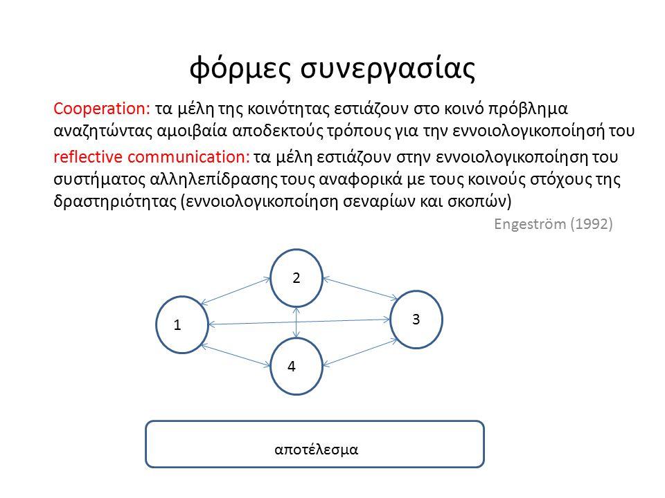 Ορισμός συνεργατικής μάθησης η συνεργατική μάθηση: η κατάσταση που δεσμεύει ταυτοχρόνως τους μαθητές στην επίλυση κοινού προβλήματος ή στην εκμάθηση μιας ικανότητας Dillenbourg (1999)