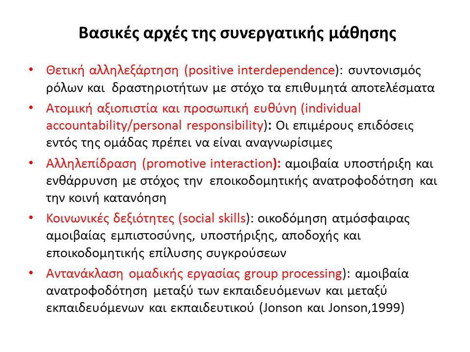 Πίνακας 1 Παραδείγματα συνεργατικών σεναρίων (αναφέρονται στο Kobbe et al., 2007 ΠαραπομπήΠερίληψη MURDER Script Mood, Understanding, Recall, Detection, Elaboration, Review Script (Danserau et al.1979 αναφέρεται στα Kobbe et al.,2007; Kollar et al., 2006 Στόχος η κοινή κατανόηση κειμένου Ζευγάρια μαθητών που διαβάζουν από κοινού ένα κείμενο.