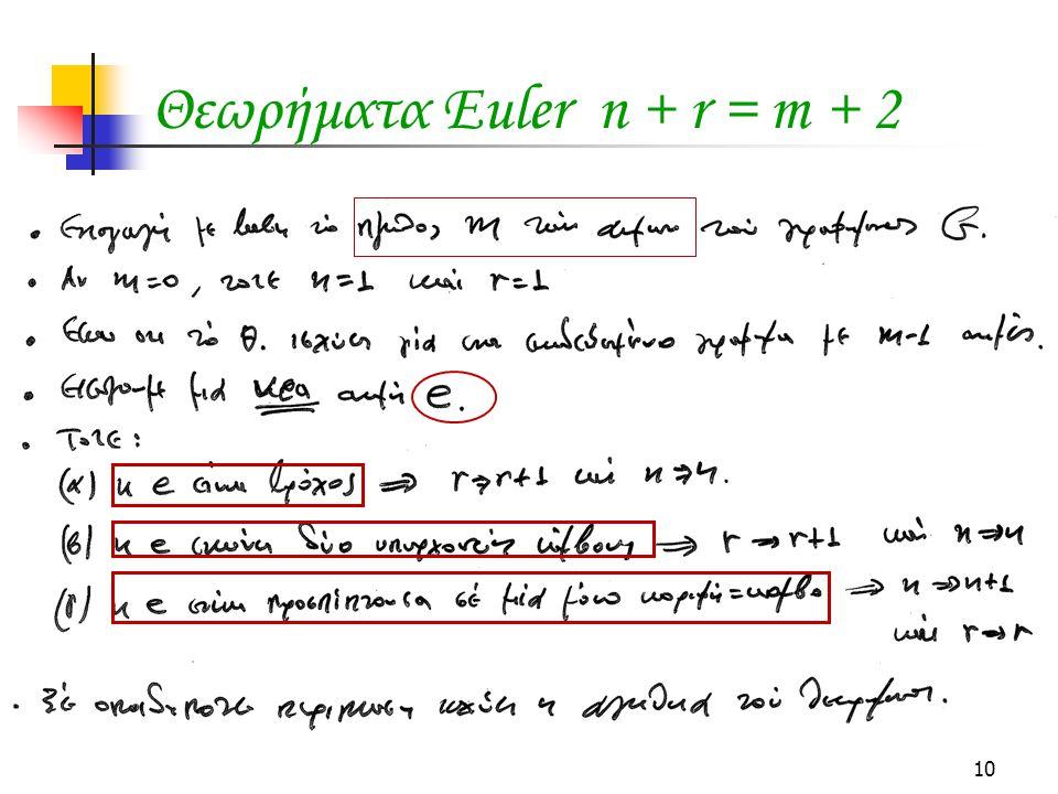 10 Θεωρήματα Euler n + r = m + 2